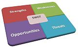 LCIA风险思维导向-SWOT分析-深圳市智科精细管理有限公司