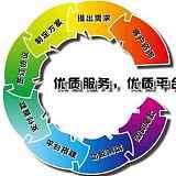 安徽阜阳棋牌游戏爬得快牛牛开发一周运营
