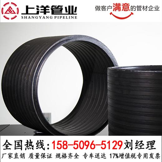 江苏上洋管业科技有限公司;