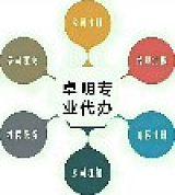 昆山卓明企業管理咨詢有限公司;