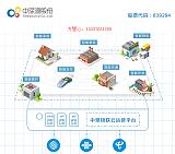 深圳市中景元科技有限公司;
